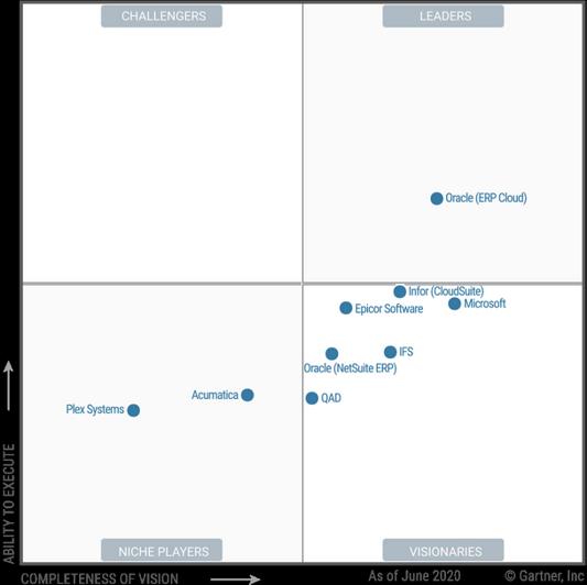 ERP Selection Matrix - 1