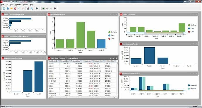 Infor Visual Erp Review An Exhaustive Look At Functionality