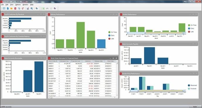 visual erp review dashboard.jpg